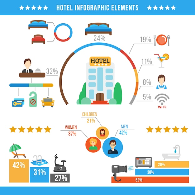 Hotel infographic Free Vector
