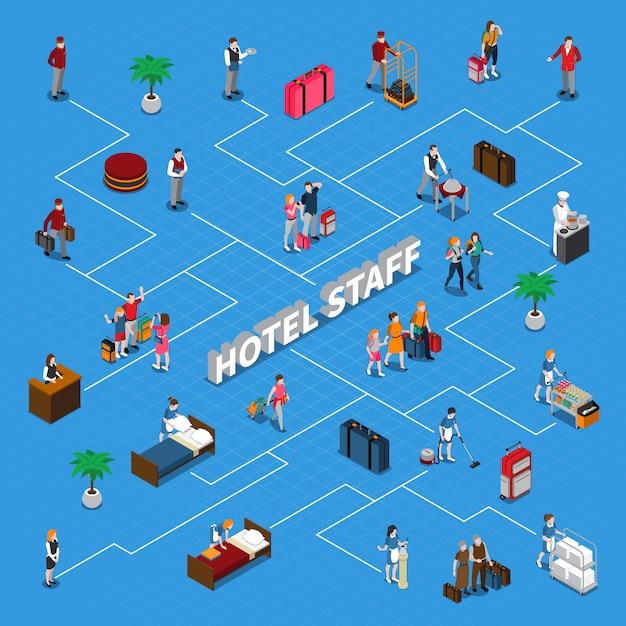Hotel staff isometric flowchart Free Vector