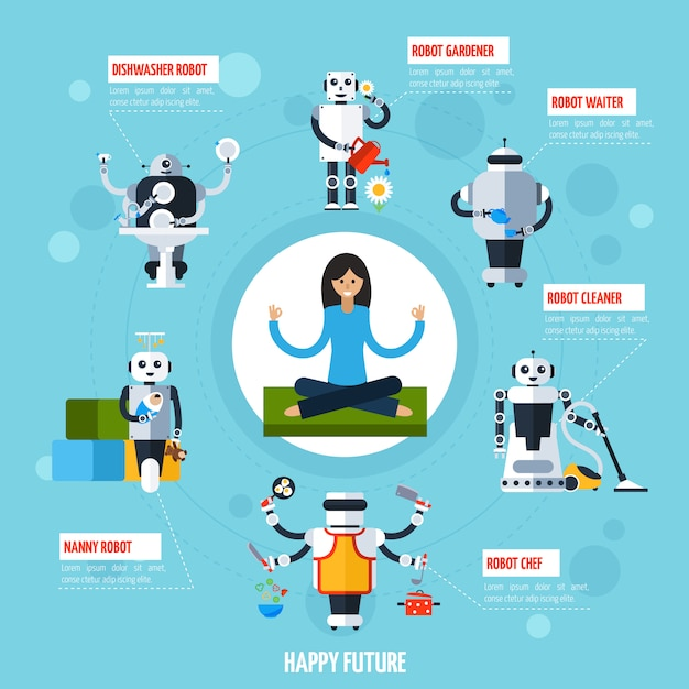 House robots composition Free Vector