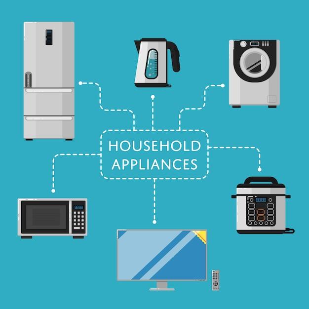 Household appliances  with electro technics Premium Vector
