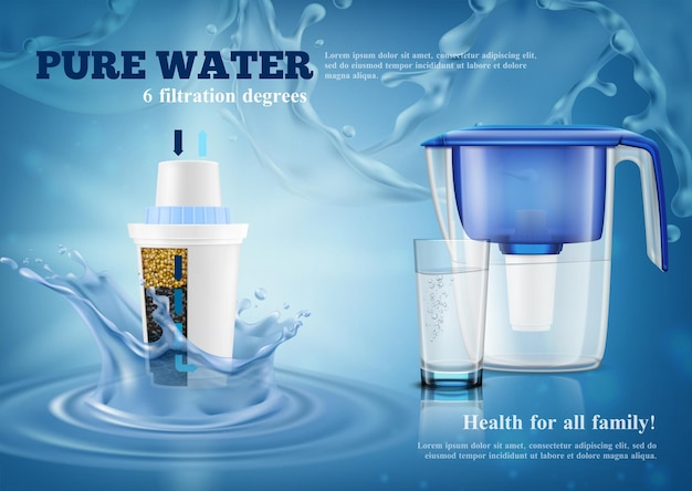 Household water filter purification pitcher with replacement cartridge and full glass realistic advertising composition blue splashes Free Vector