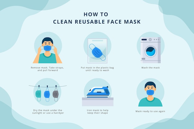 How to clean reusable face masks infographic Free Vector