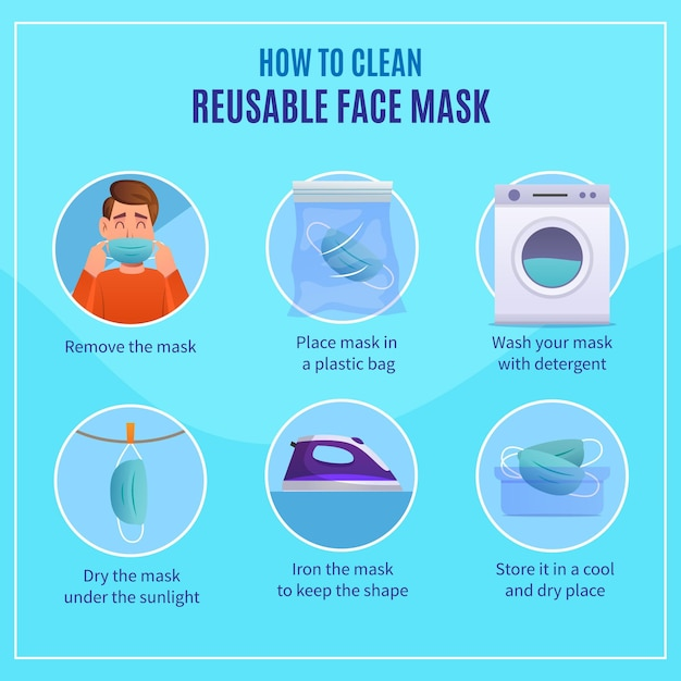 How to clean reusable Cloth mask for face