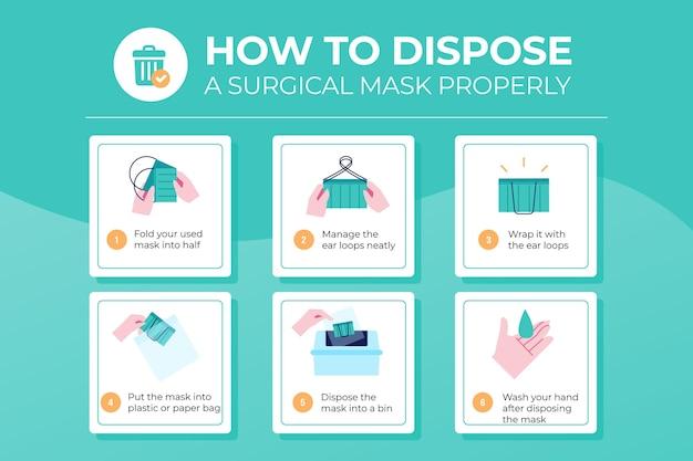 Come smaltire correttamente la maschera chirurgica Vettore gratuito