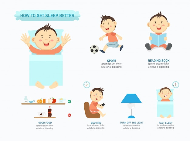 How to get sleep infographic,vector illustration Premium Vector