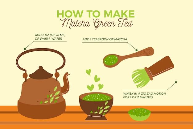 How to make matcha tea Free Vector