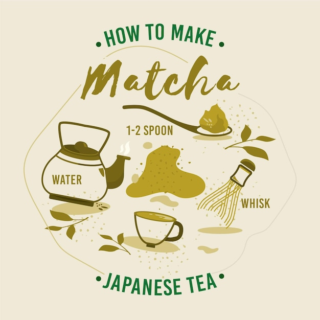 How to make matcha tea Free Vector