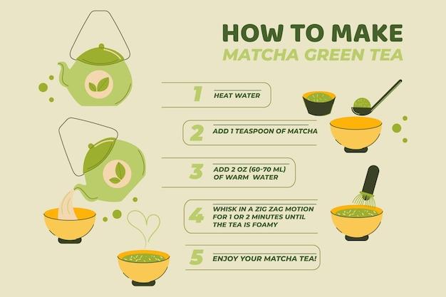 How to make matcha Premium Vector