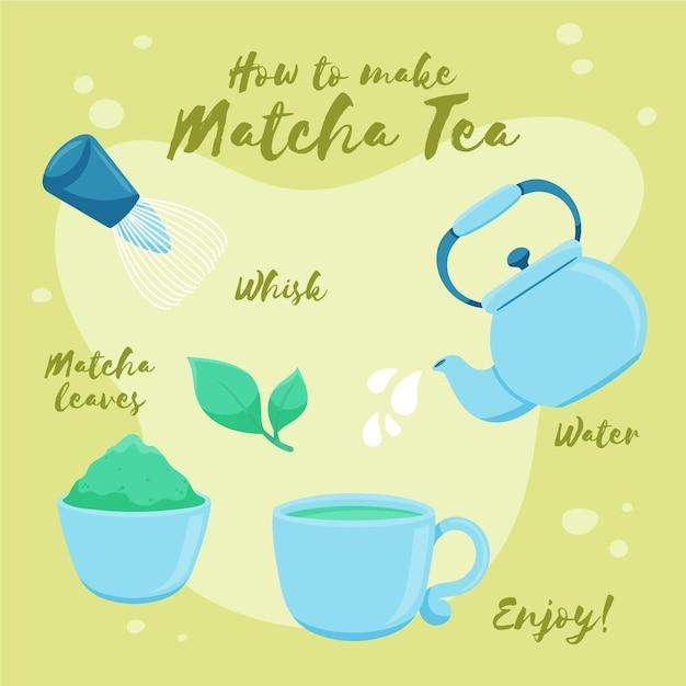 How to make matcha Free Vector
