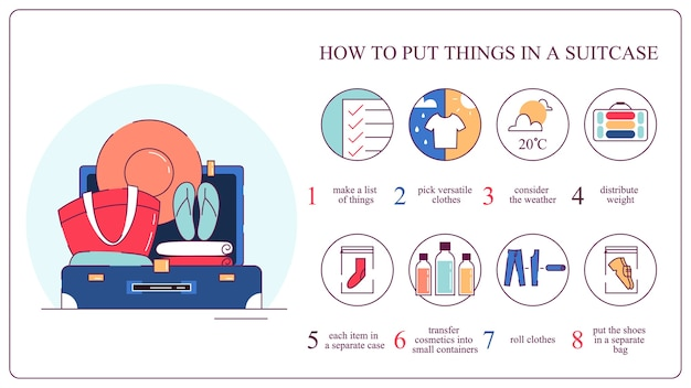 How to pack things in the suitcase. luggage and clothes, preparing for the journey.    illustration Premium Vector