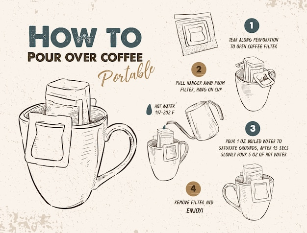 How to pour over coffee portable, easy to drink at home. Premium Vector