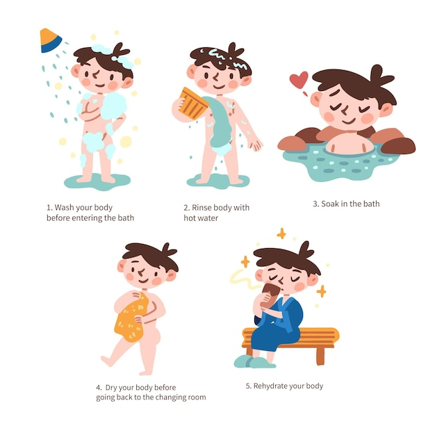 How to take a japanese bath guide Free Vector