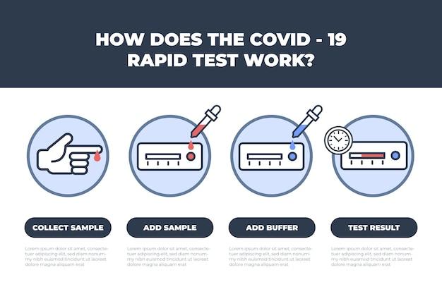 Covid-19ラピッドテストのしくみ 無料ベクター