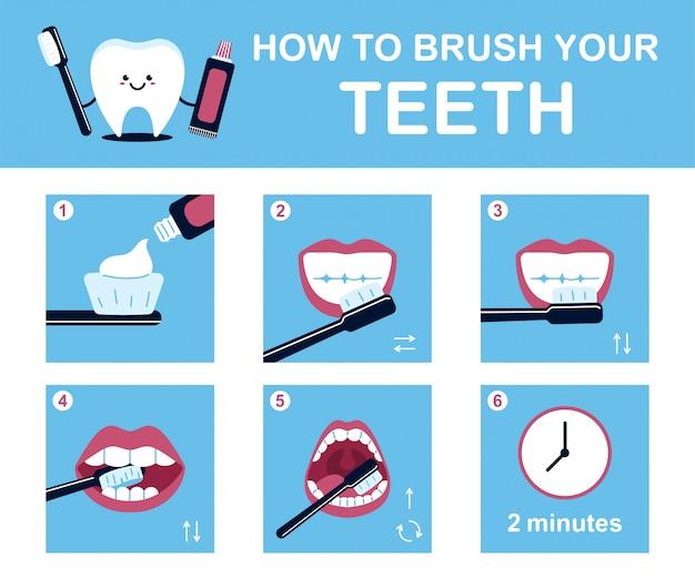 Как чистить зубы инструкция. мультфильм стоматологическая инфографика для детей с милой зубной характер. Premium векторы