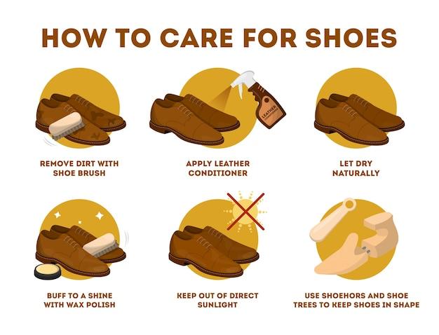 Как ухаживать за кожаной обувью инструкция Premium векторы