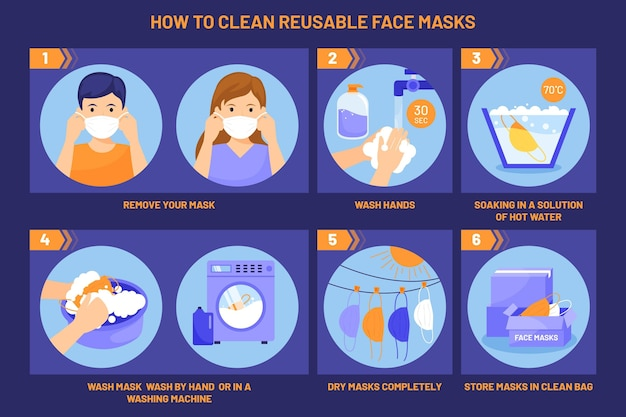 Как чистить многоразовые маски для лица инфографики Бесплатные векторы