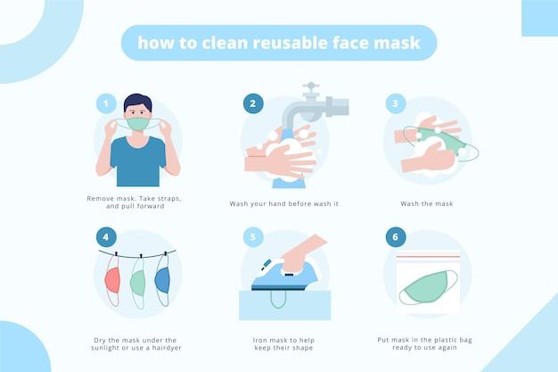 再利用可能なフェイスマスクをきれいにする方法-インフォグラフィック 無料ベクター