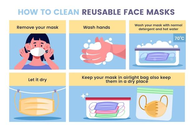 Как чистить многоразовые маски для лица Бесплатные векторы