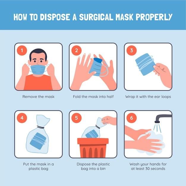 フェイスマスクを適切に廃棄する方法 無料ベクター