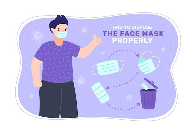 안면 마스크를 적절하게 폐기하는 방법 프리미엄 벡터