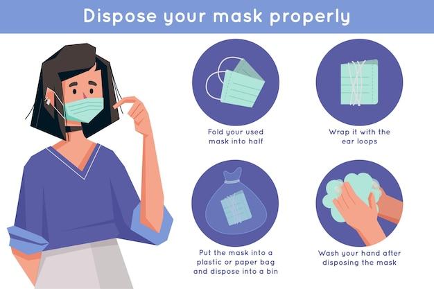 フェイスマスクを適切に廃棄する方法 Premiumベクター