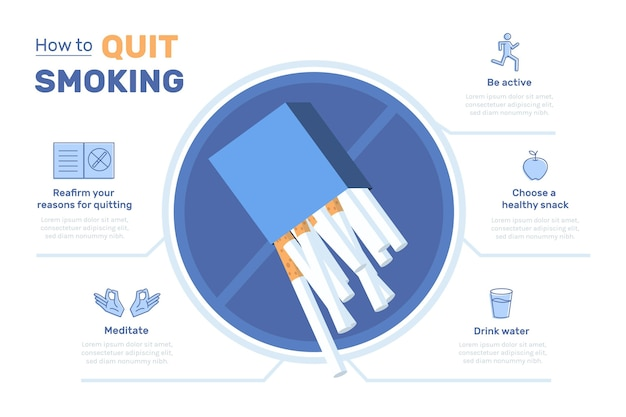 Как бросить курить инфографика с разными иллюстрациями Бесплатные векторы