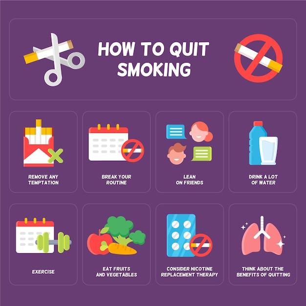 Как бросить курить инфографика Premium векторы