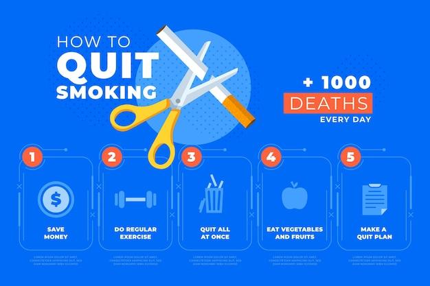Как бросить курить инфографика Бесплатные векторы