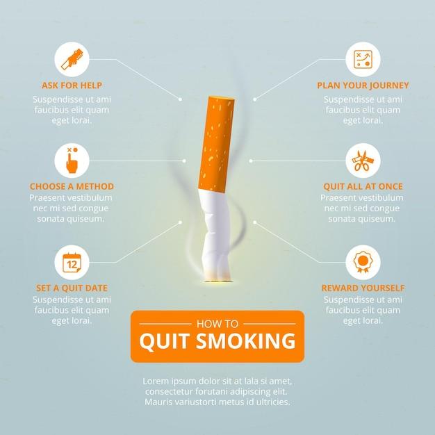インフォグラフィックの喫煙をやめる方法 Premiumベクター