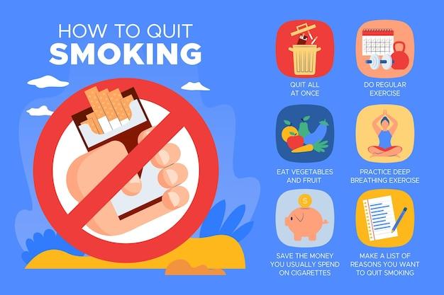 喫煙テンプレートをやめる方法 無料ベクター