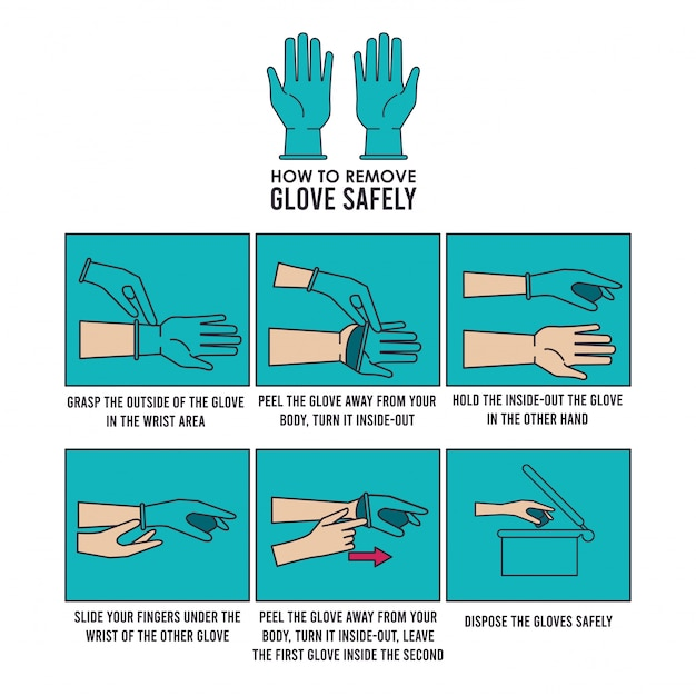 Как снять перчатки инфографики Premium векторы