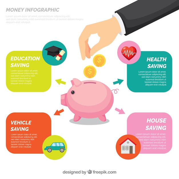 How to save money infographic  Free Vector