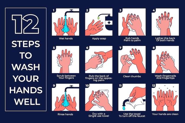 手をインフォグラフィックで洗う方法 Premiumベクター