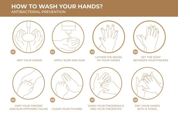 あなたの手のテーマを洗う方法 Premiumベクター