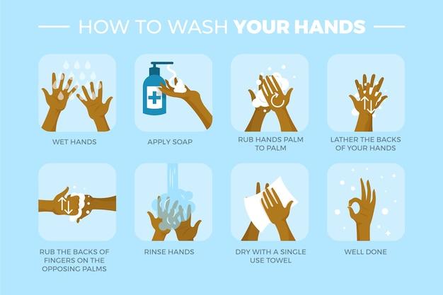 Как мыть руки учебник Бесплатные векторы
