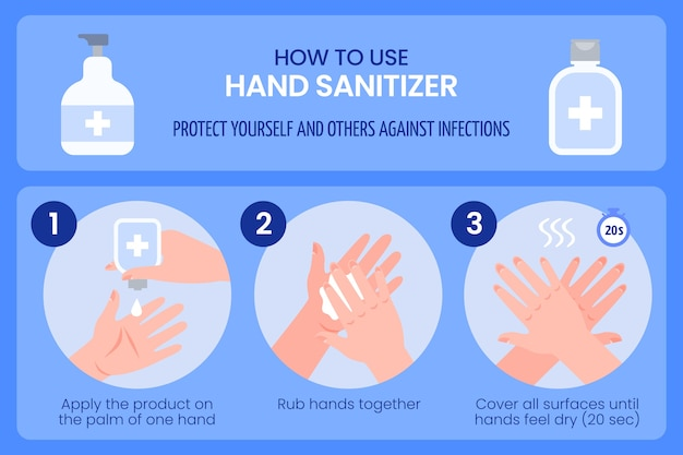 How to use hand sanitizer infographic design Free Vector