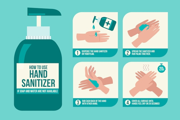 How to use hand sanitizer infographic Free Vector