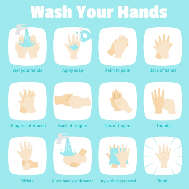 How to wash your hands instructions poster Premium Vector