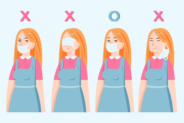 How to wear a face mask right and wrong Premium Vector