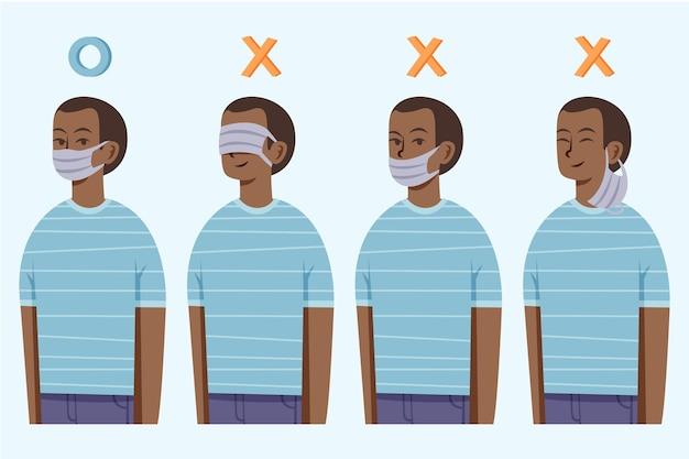 How to wear a face mask right and wrong Free Vector