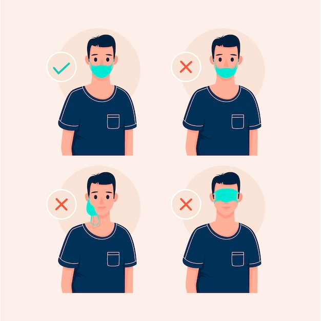 How to wearing a face mask (right and wrong) Free Vector