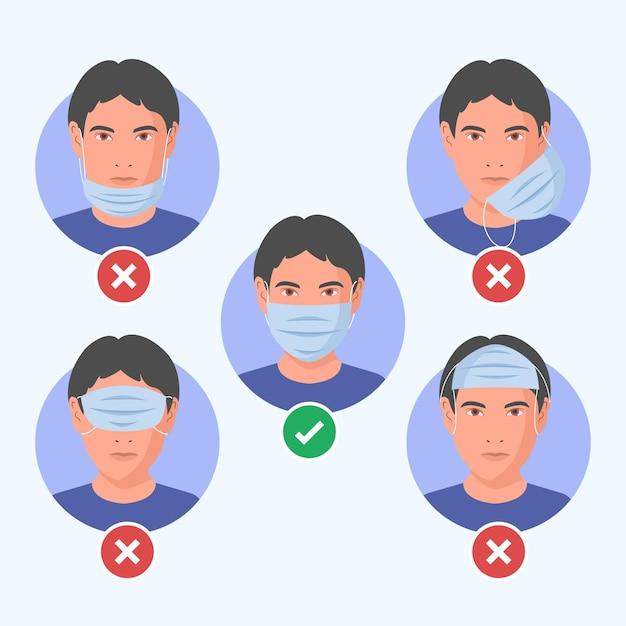 Come indossare una maschera per il viso (giusto e sbagliato) Vettore gratuito
