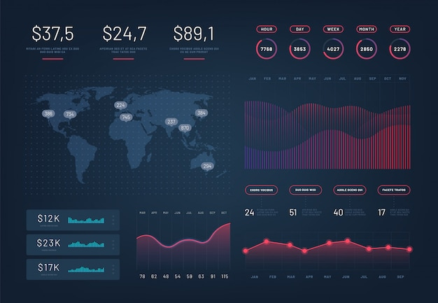 Hud dashboard. infographic template with modern annual statistics graphs. pie charts, workflow, finance ui. gradient  mockup Premium Vector