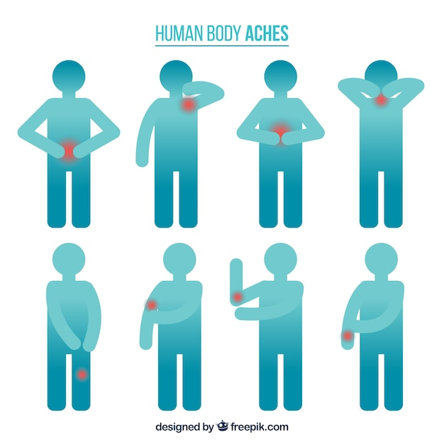 Human body aches Free Vector