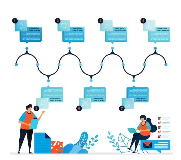ビジネスオプション、学習、教育プロセスの手順のための人間のイラストとインフォグラフィックデザイン。 Premiumベクター