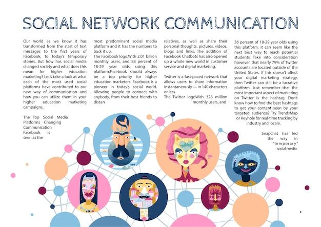 サイバースペースネットワーク通信コンテキストとソーシャルメディアパーソナリティタイプのインフォグラフィック記事における人間の内面 無料ベクター