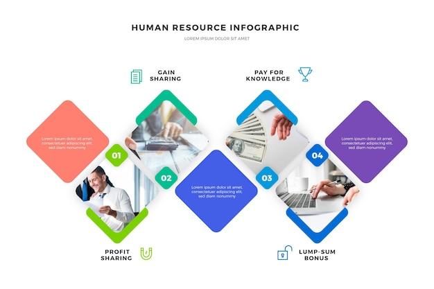 인적 자원 Infographic 템플릿 프리미엄 벡터