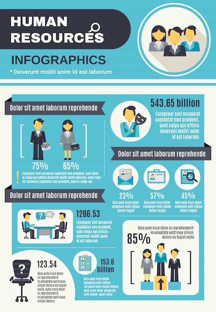 Human resources infographics Free Vector