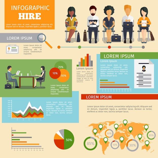 Инфографика найма персонала людских ресурсов. работа работа, собеседование Premium векторы
