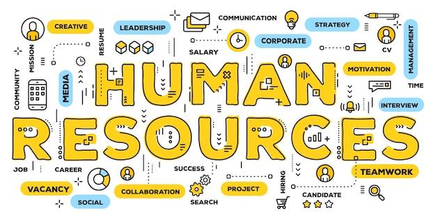 Человеческие ресурсы, желтое слово надписи типографика с линейными значками и облаком тегов Premium векторы